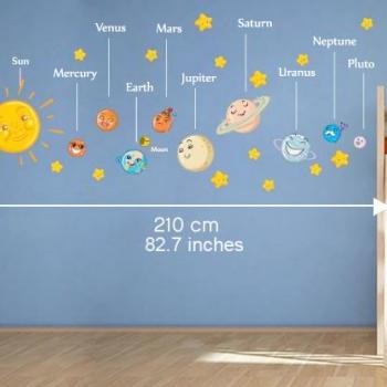 Set of Planets with names of Solar System Vinyl Wall Decals Stickers